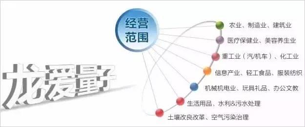 龙爱量子产业骗局【最新新闻】龙爱量子产业是传销吗?龙爱量子林跃庆已被抓入狱!5