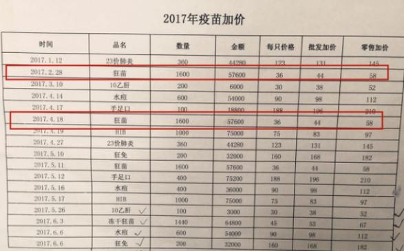 郏县:疾控中心疫苗接种乱收费年金额高达数十万