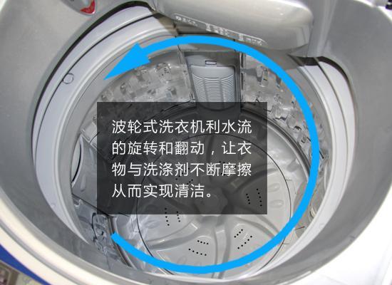 洗衣机烘干的原理_烘干洗衣机工作原理 烘干洗衣机哪个品牌好