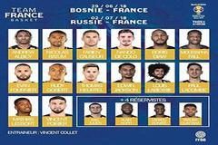 法国男篮世预赛集训名单 前广东外援杰克逊入选