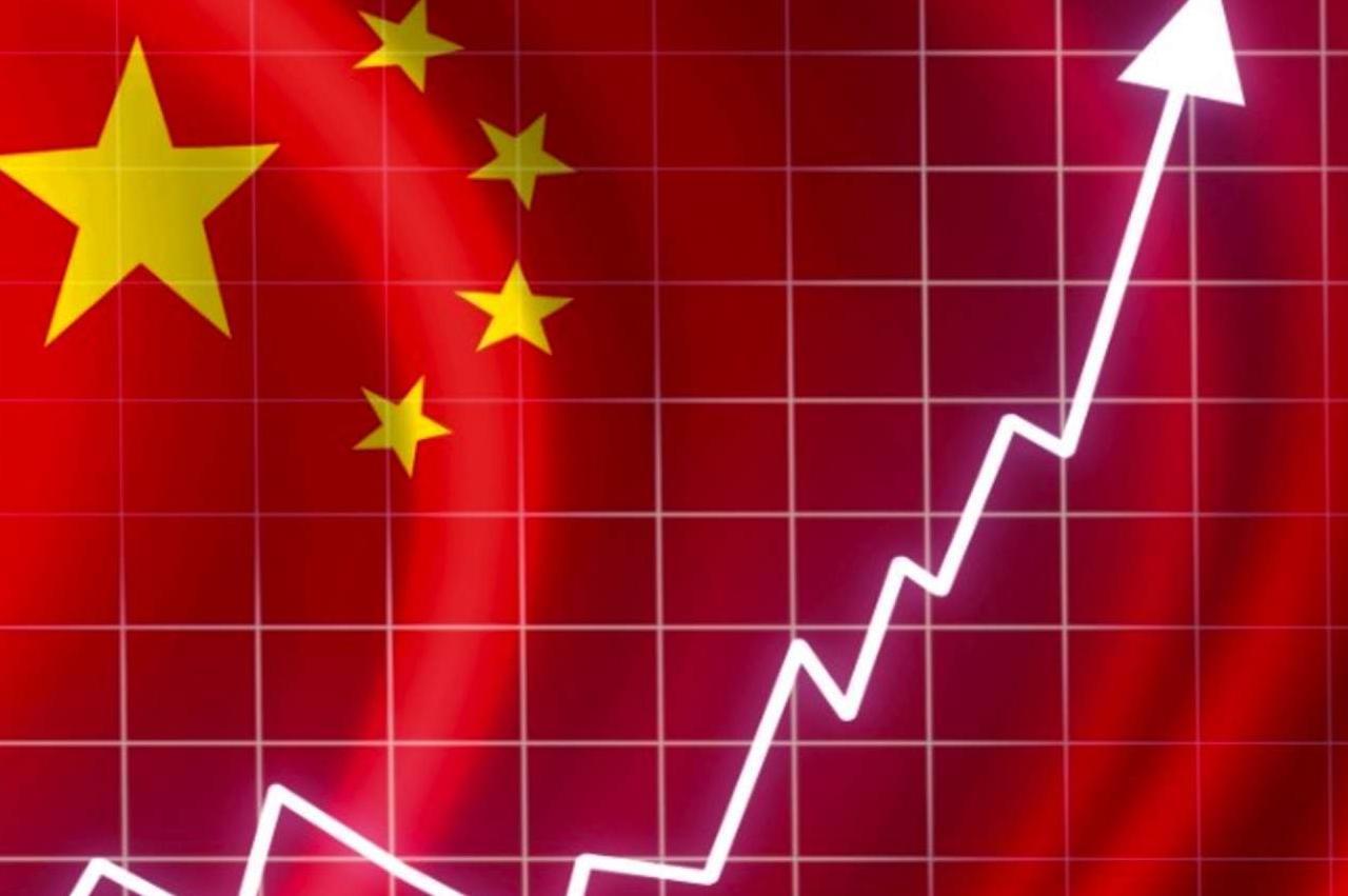 中国经济所占世界经济总量_中国世界文化遗产