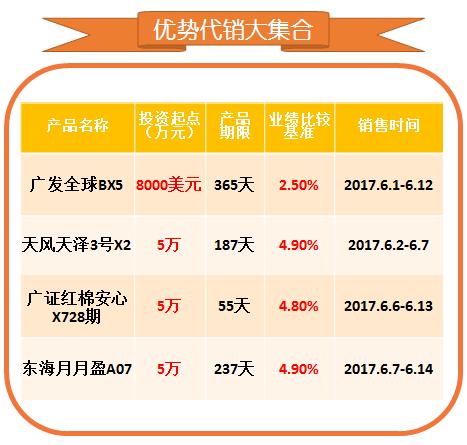 需谨慎_光大银行长沙分行每日理财资讯2017.06.06