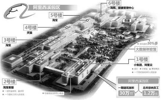 阿里巴巴集团风水大局(三)西溪园区(胜天半子)插图(4)